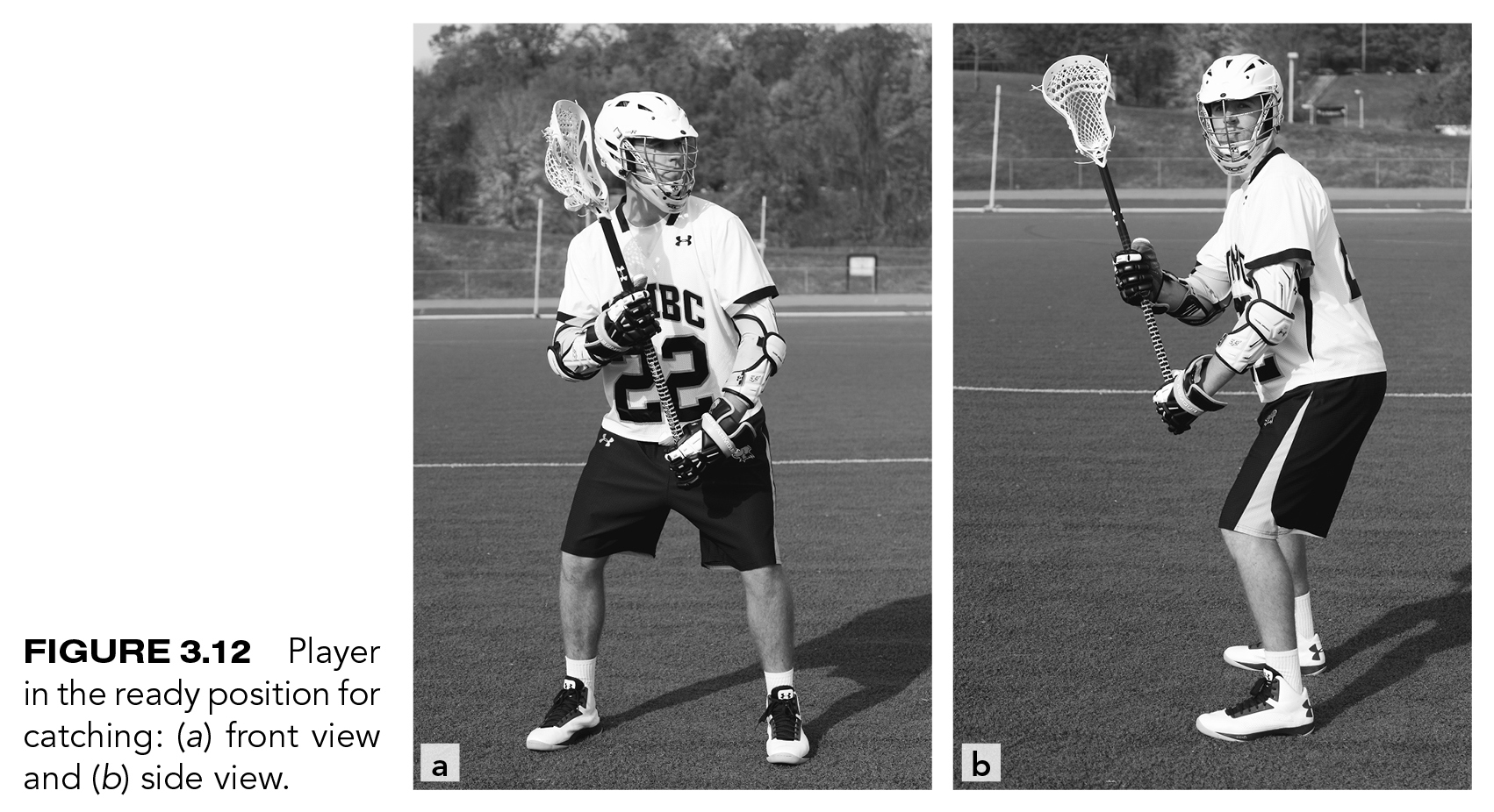 Catching Mechanics For Lacrosse Lacrosse Playground